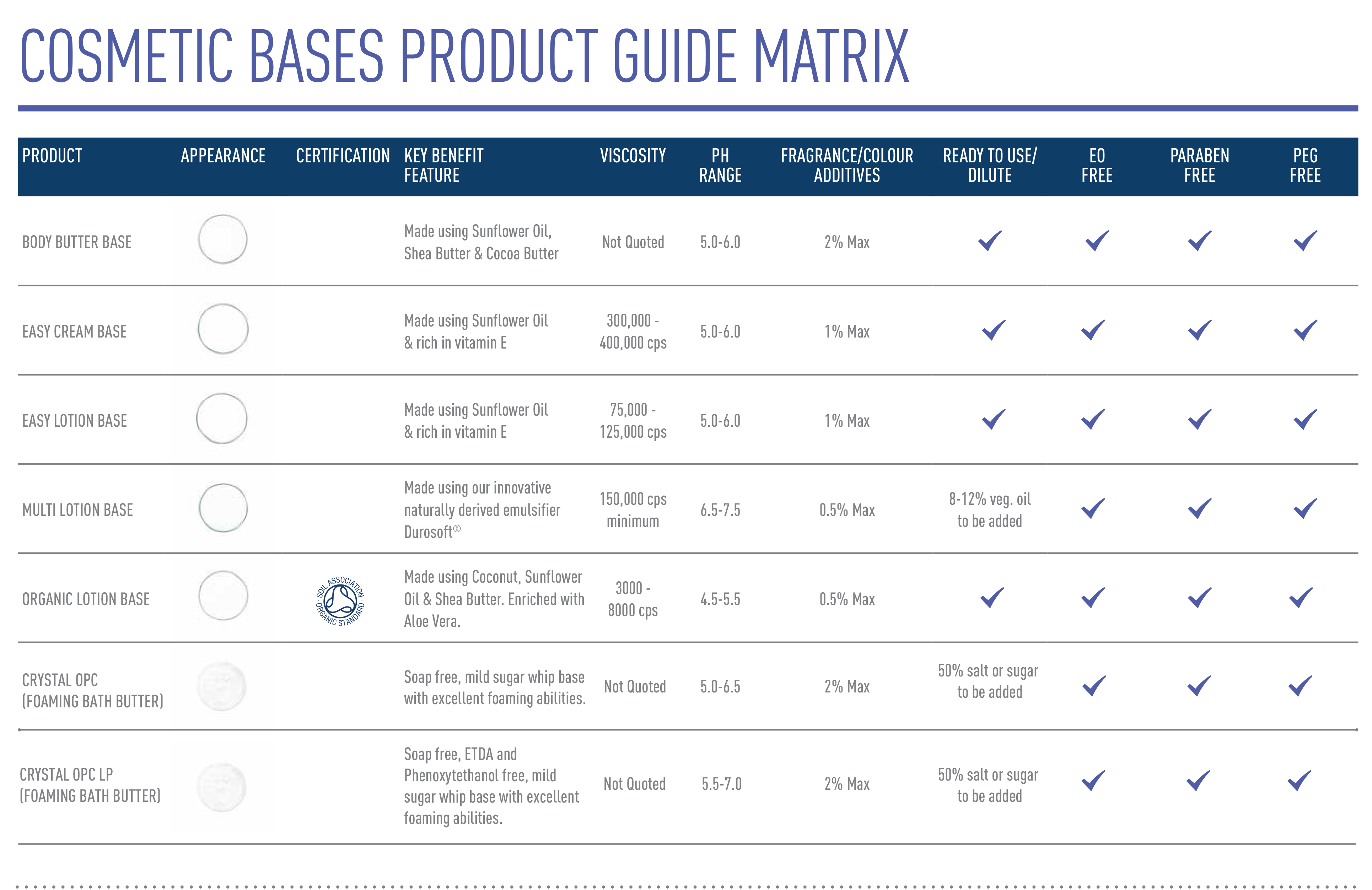 STEPHENSON-Cosmetic Product Matrix-1.png
