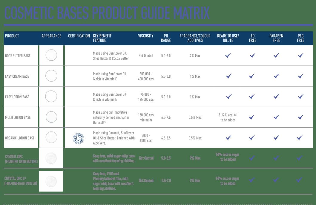 STEPHENSON-Cosmetic Product Matrix-1.png